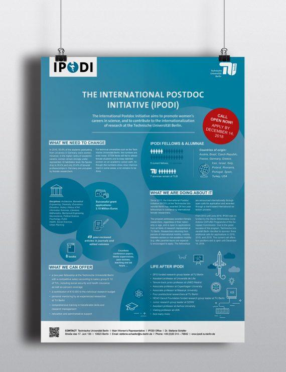 Poster_IPODI